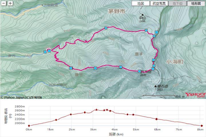 天狗岳唐沢鉱泉周回地図